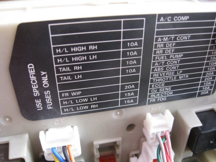 outstanding nissan note fuse box location ideas