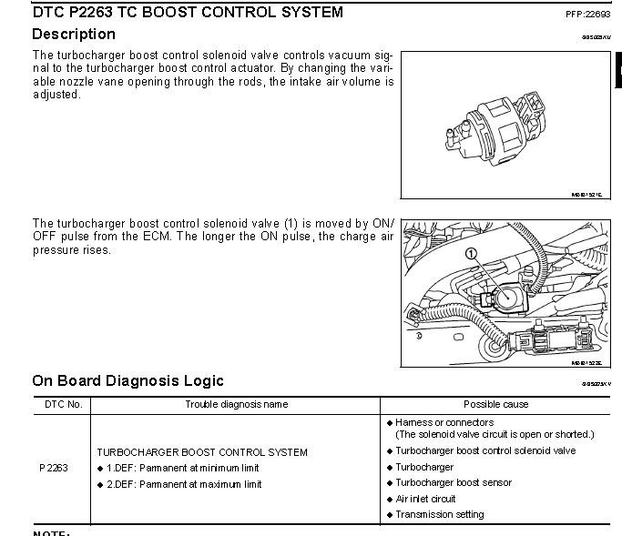 Turbo boost control solenoid - Nissan Note Owners Forum