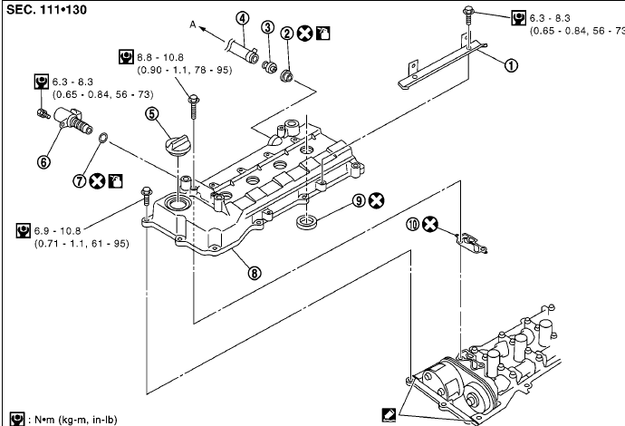 P0011 Pending Fault Lumpy Idle Nissan Note Owners Forum